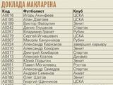 Список подозреваемых в употреблении допинга российских футболистов (ФОТО)