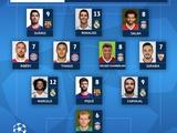УЕФА опубликовал символическую сборную недели в Лиге чемпионов (ФОТО)