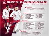Томаш Кендзера попал в расширенный состав сборной Польши на ЧМ-2018