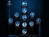 УЕФА составил сборную тренеров Лиги чемпионов