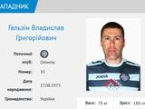 Президент «Олимпика» Владислав Гельзин возобновит карьеру футболиста?