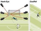 ФИФА экстремально испытала системы определения взятия ворот