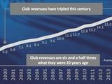 УЕФА: доходы в Украине значительно упали