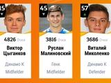 Цыганков и Миколенко вошли в рейтинг лучших игроков Лиги Европы