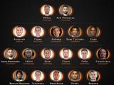 УЕФА опубликовал символическую сборную Лиги Европы