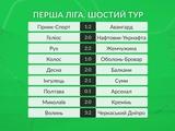Первая лига, 6-й тур: ВИДЕО голов и обзоры матчей