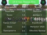 Первая лига, 14-й тур: ВИДЕО голов и обзоры матчей