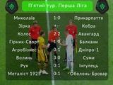 Первая лига, 4-й тур: ВИДЕО голов и обзоры матчей