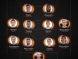 Пять игроков «Арсенала» вошли в команду недели в Лиге Европы (ФОТО)