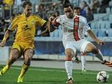 Контрольные матчи украинских клубов (2 февраля)