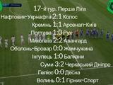Первая лига, 17-й тур: ВИДЕО голов и обзоры матчей