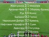 Первая лига, 1-й тур: ВИДЕО голов и обзоры матчей