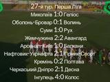 Первая лига, 27-й тур: ВИДЕО голов и обзоры матчей