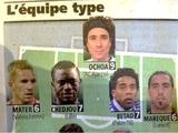 Бетао попал в сборную тура Лиги 1