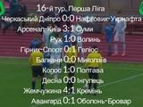Первая лига, 16-й тур: ВИДЕО голов и обзоры матчей