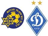 «Маккаби» — «Динамо»: стартовые составы команд