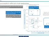 УЕФА опубликовал рейтинг клубных сайтов. «Динамо» — на 8-м месте