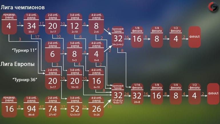 Сайт болельщиков Атлетико Мадрид