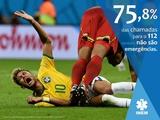 В Португалии выпустили плакат о ложных вызовах с фотографией Неймара