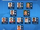 УЕФА представил команду группового раунда Лиги чемпионов