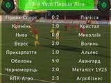 Первая лига, 13-й тур: ВИДЕО всех голов и обзоры матчей