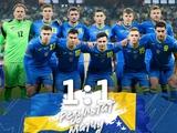 «Наша сборная — типичная средняя команда среднего европейского уровня», — источник