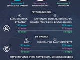 От 30-ти до 185-ти евро: цены билетов на Евро-2020 для украинских фанов (ФОТО)