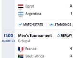 #Olympics #Tokyo2020 Чоловічі Збірні. 2-ий тур. Результати ! Гондурас - Чемпіон !