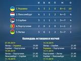 Евро-2020. Затаились до сентября: полный расклад для сборной Украины в одной картинке