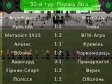 Первая лига, 30-й тур: ВИДЕО всех голов и обзоры матчей