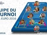 Cимволическая сборная Евро-2016 (ФОТО)