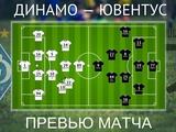 ВИДЕО: Превью к матчу «Динамо» — «Ювентус», представление соперника, прогноз составов