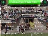 Первая лига, 27-й тур: ВИДЕО всех голов и обзоры матчей