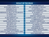 Результаты жеребьевки двух первых отборочных раундов Лиги чемпионов