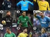 Опрос: Кто лучший голкипер на данный момент?