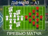 ВИДЕО: Превью к матчу «Динамо» — АЗ, представление соперника, прогноз составов