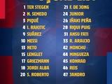 Девять игроков «Барселоны В» попали в заявку на матч с «Наполи»