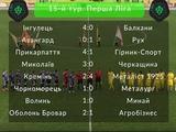 Первая лига, 15-й тур. ВИДЕО голов и обзоры матчей