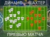 ВИДЕО: Превью к матчу «Шахтер» — «Динамо», представление соперника, прогноз составов