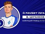 Цыганков и Михайличенко — лучшие игрок и тренер 31-го тура ЧУ