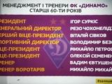 Источник: «До какого уже уровня цинизма опустились денисовские «петросяны», высмеивая возраст ряда людей из менеджмента «Динамо»