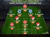 Whoscored включил двух игроков сборной Украины в символическую сборную 2-го тура Лиги наций