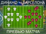 ВИДЕО: Превью к матчу «Динамо» — «Барселона», представление соперника, прогноз составов