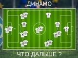 ВИДЕО: Как изменятся состав и структура игры «Динамо» при Луческу