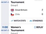 #Olympics #Tokyo2020 Жіночі Збірні. 1-ий тур. Результати !