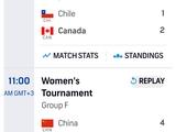 #Olympics #Tokyo2020 Жіночі Збірні. 2-ий тур. Результати ! Замбія - Чемпіон ☺