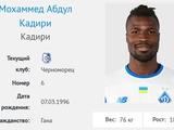 Официально. «Динамо» отдало Мохаммеда Кадири «Черноморцу»