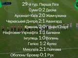 Первая лига, 29-й тур: ВИДЕО голов и обзоры матчей