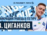 Виктор Цыганков — лучший игрок 8-го тура по версии УПЛ