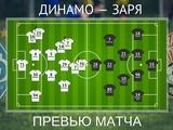 ВИДЕО: Превью к матчу «Динамо» — «Заря», представление соперника, прогноз составов